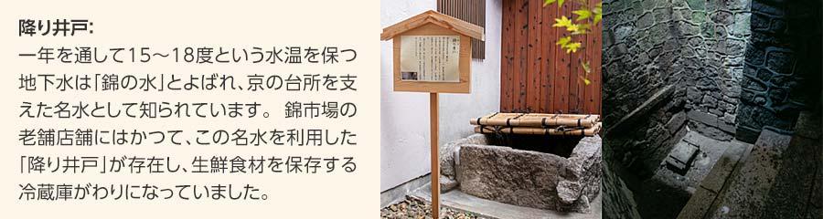錦市場の歴史と発展「降り井戸」