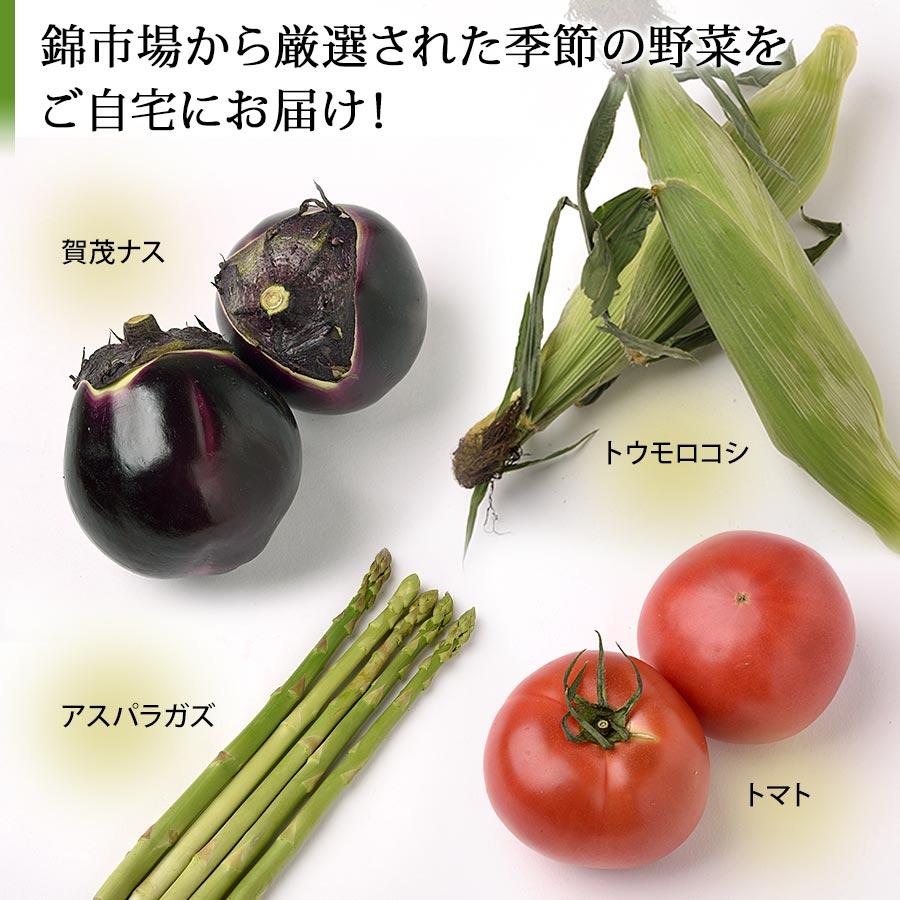 野菜のプロが厳選!おまかせ季節の京野菜セット【錦厳選セット】